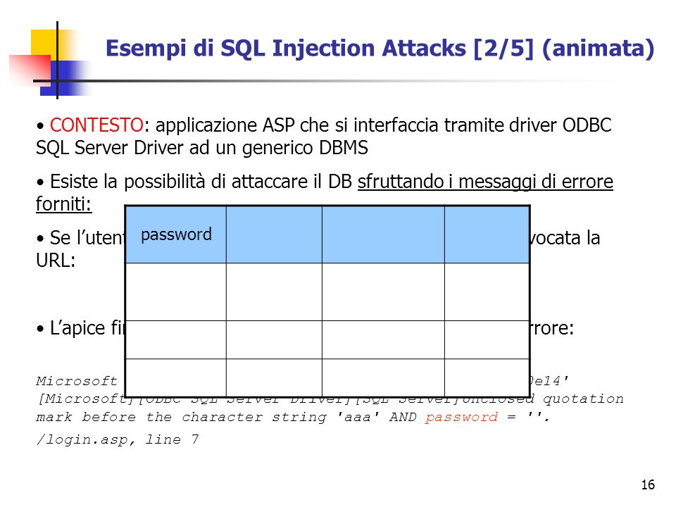 Esempi di SQL Injection Attacks [2/5] (animata)